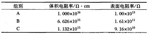 Monils - 默尼离子液体